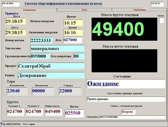 П.О. вагонных весов