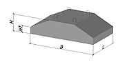 Фундаменты ленточные (ФЛ) 24.12-2