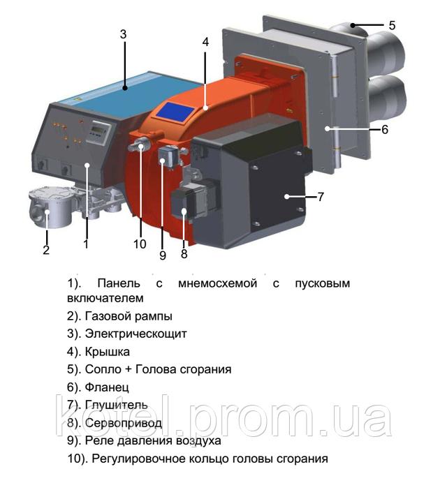 Схема конструкции газовой короткофакельной горелки Unigas P60 VS с менеджером горения