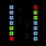 CD4066 Модуль на мікросхемі CD4066, фото 2