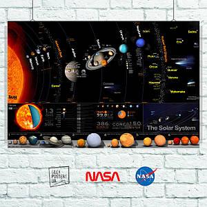 Постер Sol System, Солнечная система, схема, космос. Размер 60x42см (A2). Глянцевая бумага
