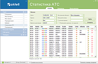 IP АТС на программе Oktell на 10 сотрудников