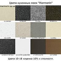 Кухонная гранитная мойка MARMORIN TORRO 800 1k (220 133 0xx), фото 1