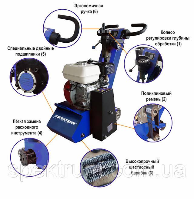 Фрезеровочная машина SFM-250 схема купить в Спектрум