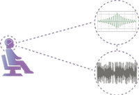 Метод биоакустической коррекции (БАК)