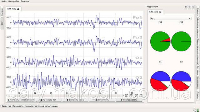 Интерфейс программного обеспечения Синхро-С