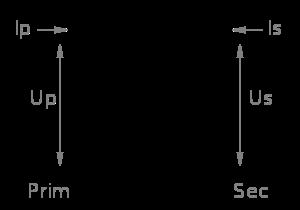 Трансформатор SP6100 (TRA-M1.1025)