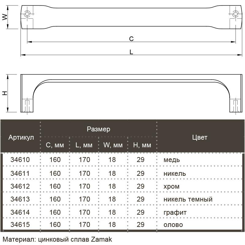 Ручка мебельная Marella M 15244.160 графит - фото 4