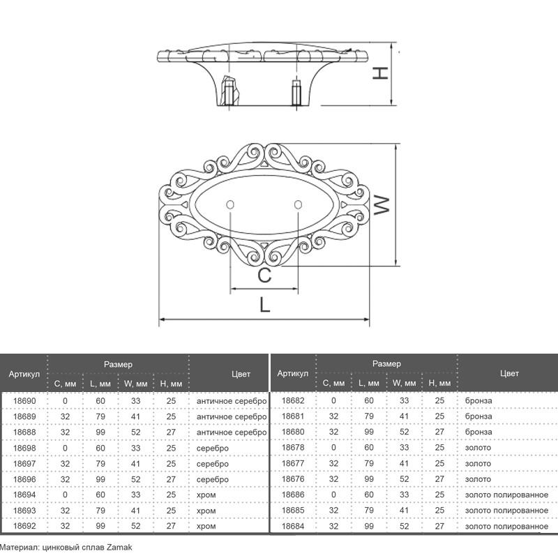 Ручка мебельная Marella D 24258.01.060 античное серебро. Распродажа - фото 4