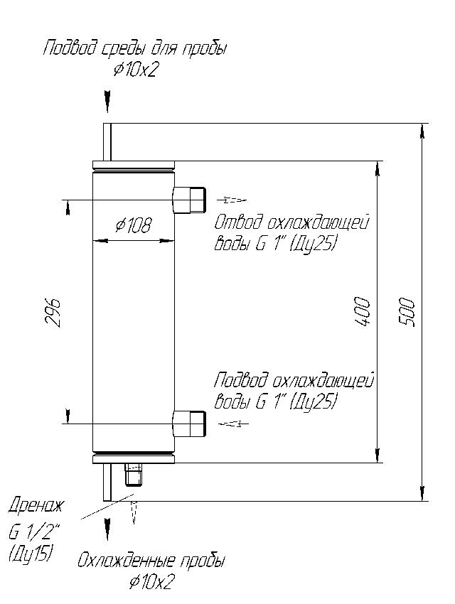 Одноточечный охладитель отбора проб воды и пара
