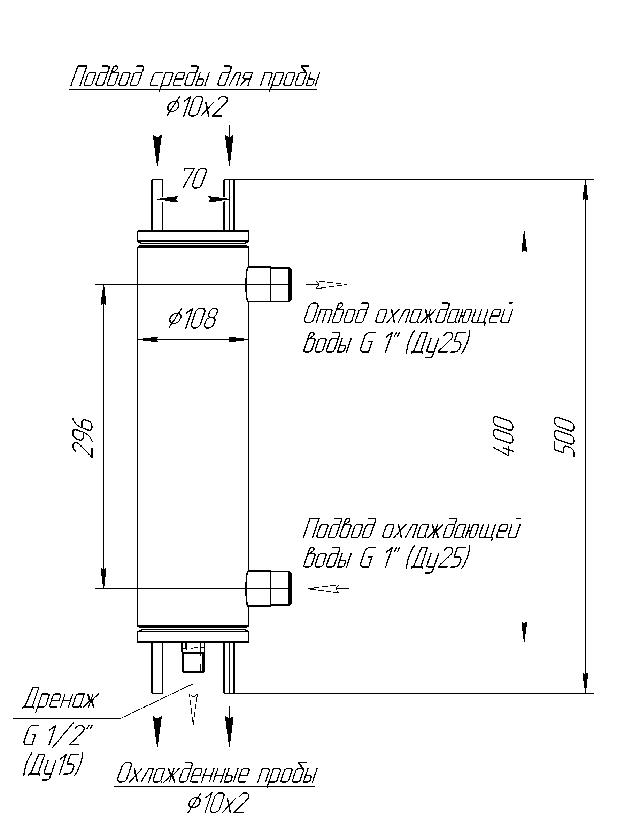 Двоточечный охладитель отбора проб воды и пара