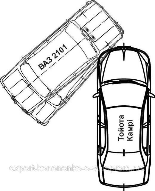 Возможности транспортно-трасологических исследований.