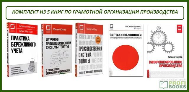 Комплект из 5 книг по организации производства