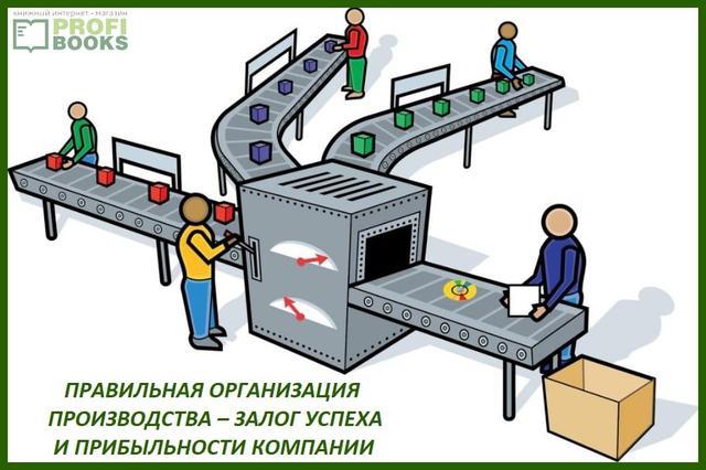 Организации производства а компании