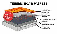 Кабель Ratey 0,44 кВт, 29 метров