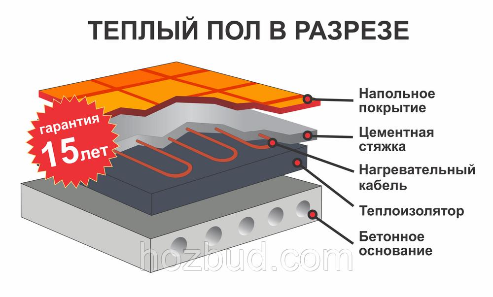 Кабель Ratey 1,75 кВт, 117метров