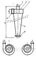 Циклон СДК-ЦН-33-1800