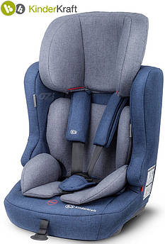 Автокресло Kinderkraft FIX2GO ISOFIX 9-36 кг