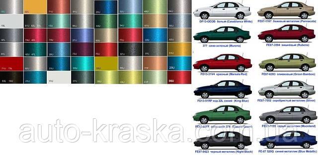 Шевроле ланос 2006 г номер цвета автомобиля