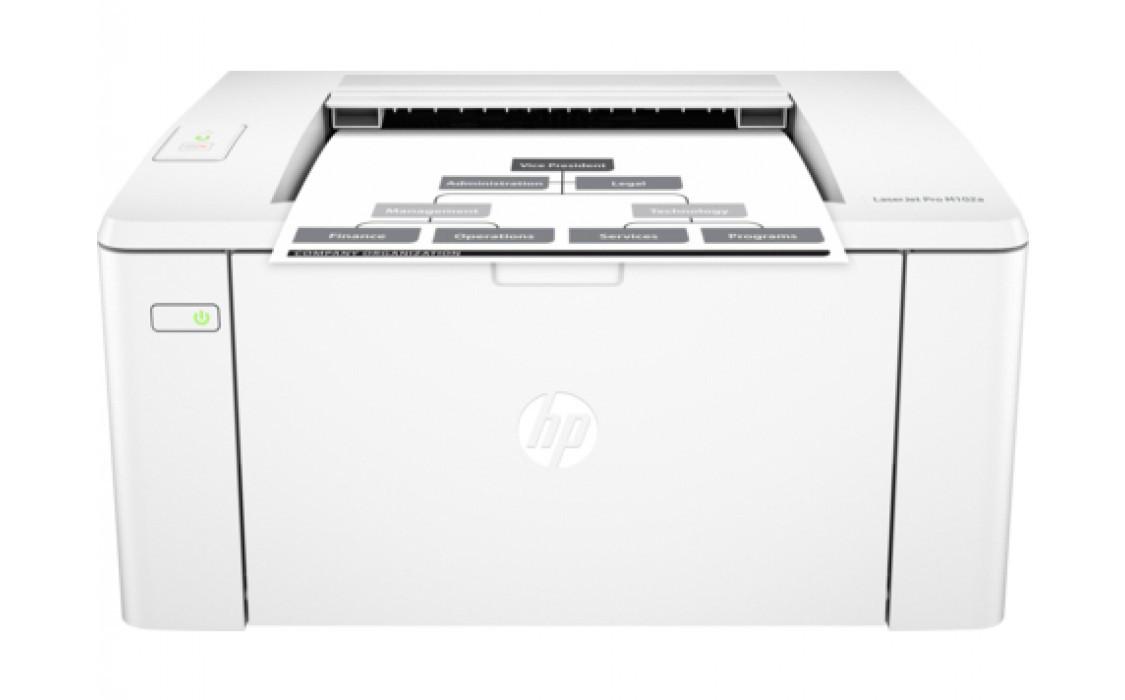 Принтер HP LaserJet Pro M102а .