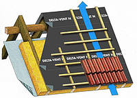 Гідроізоляційна плівка DELTA-VENT N