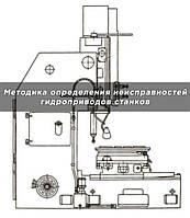Методика определения неисправностей гидроприводов станков