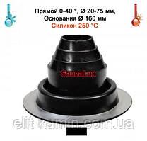 Мастер флеш SaunaLux ЧП75 прямой (20-70мм)