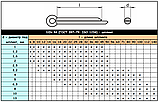 DIN 94 (ISO 1234; ГОСТ 397-79) : нержавіючий шплінт, фото 4