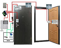 Комплект контроля доступа (СКУД), фото 1