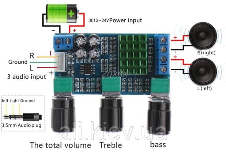 Усилитель звука D клас TPA3116D2 2*80 Вт стерео модуль с темброблоком DC 12-24v