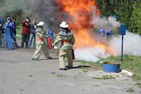 Пожежно-технічний мінімум, пожежна безпека, цивільний захист, техногенна безпека