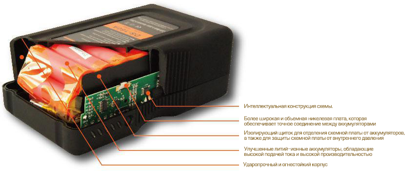 Аккумуляторная батарея Dynacore GOLD MOUNT BATTERY 11Ah/160Wh (DS-160A)