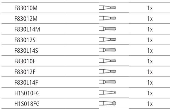 Набор №4 Препарирование полости боковых зубов под пломбы из композита (классов I, II и V)  OkoDent (Германия) NaviStom
