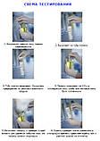 Тест-смужки для визначення глюкози в сечі (100 шт), фото 2