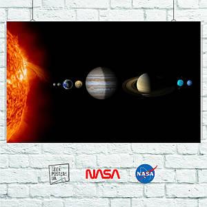 Постер Солнечная система, схема. Размер 60x38см (A2). Глянцевая бумага