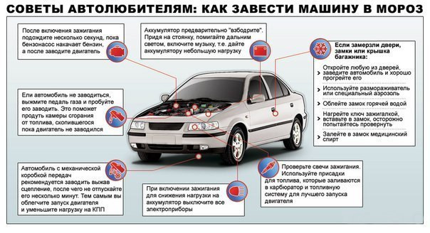 советы автолюбителям: как зевести автомобиль в мороз