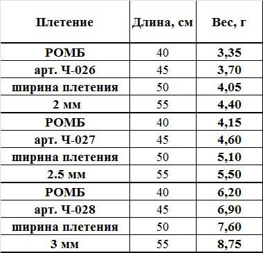 Цепочка ДВОЙНОЙ РОМБ из золота 585  e85f794fc1df7