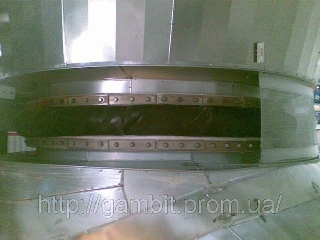 Компенсаторы трубопроводов, фото 2