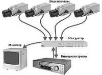 Проектирование систем видеонаблюдения в Киеве