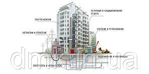 Проектування і будівництво об'єктів цивільного та промислового призначення