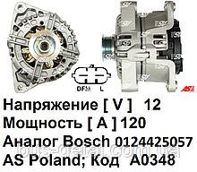 Генератор Opel Astra H 1.2 бензин (Опель Астра). 120 A. AS-PL. Bosch 0124425057