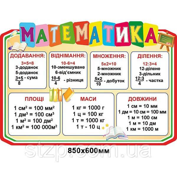 Стенд Математика, цвет бежевый