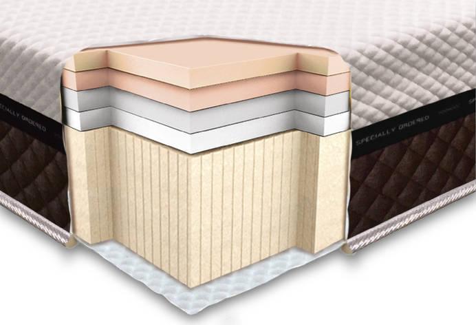 Ортопедический матрас Laconica foam 160х200, фото 2