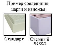 Кровать Zevs-M Турин, фото 2