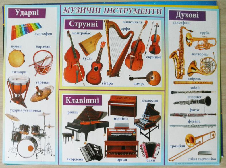 """Плакат - настенное пособие """"Музичні інструменти"""" (""""Музыкальные инструменты"""")"""