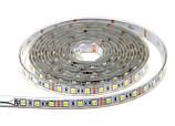LED стрічки, Гірлянди, Контролери