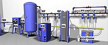 Осушители фильтры  сжатого воздуха Friulair