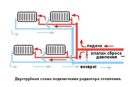Двухконтурное отопление