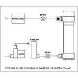 Ультрафиолетовая установка Delta-UV EA3H-15, фото 2
