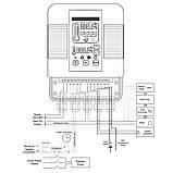 Цифровой контроллер Elecro Poolsmart Plus для теплообменников G2/SST, фото 4